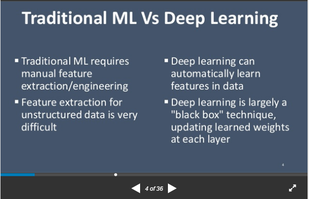 AI vs  Machine Learning vs  Deep Learning – Deep Learning Garden