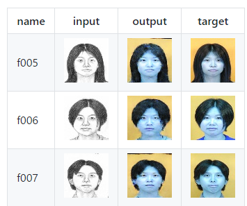 TensorFlow examples (image-based) – Deep Learning Garden