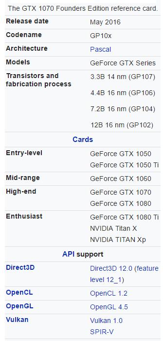 Choose Proper Geforce Gpu S According To Your Machine Deep