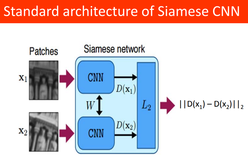 Image similarity resources – Deep Learning Garden
