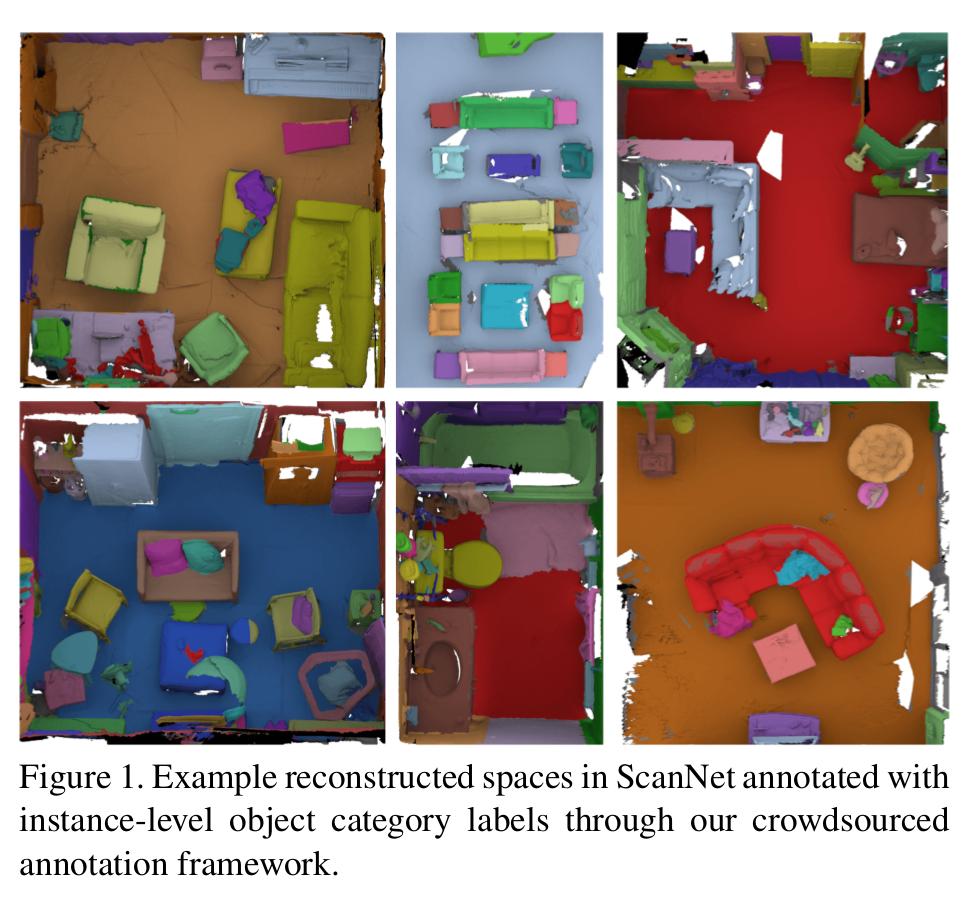 dataset – Deep Learning Garden