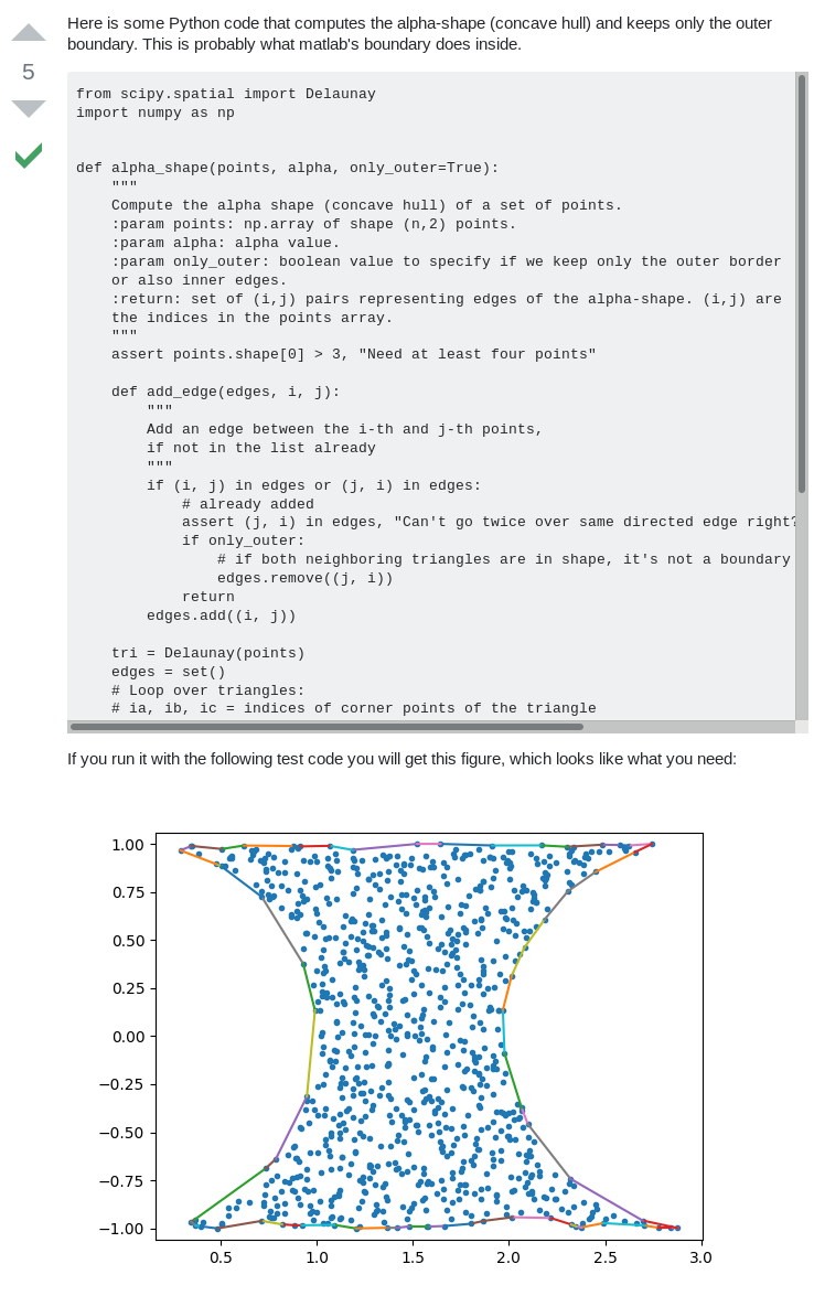 Computational Geometry in Python – Deep Learning Garden